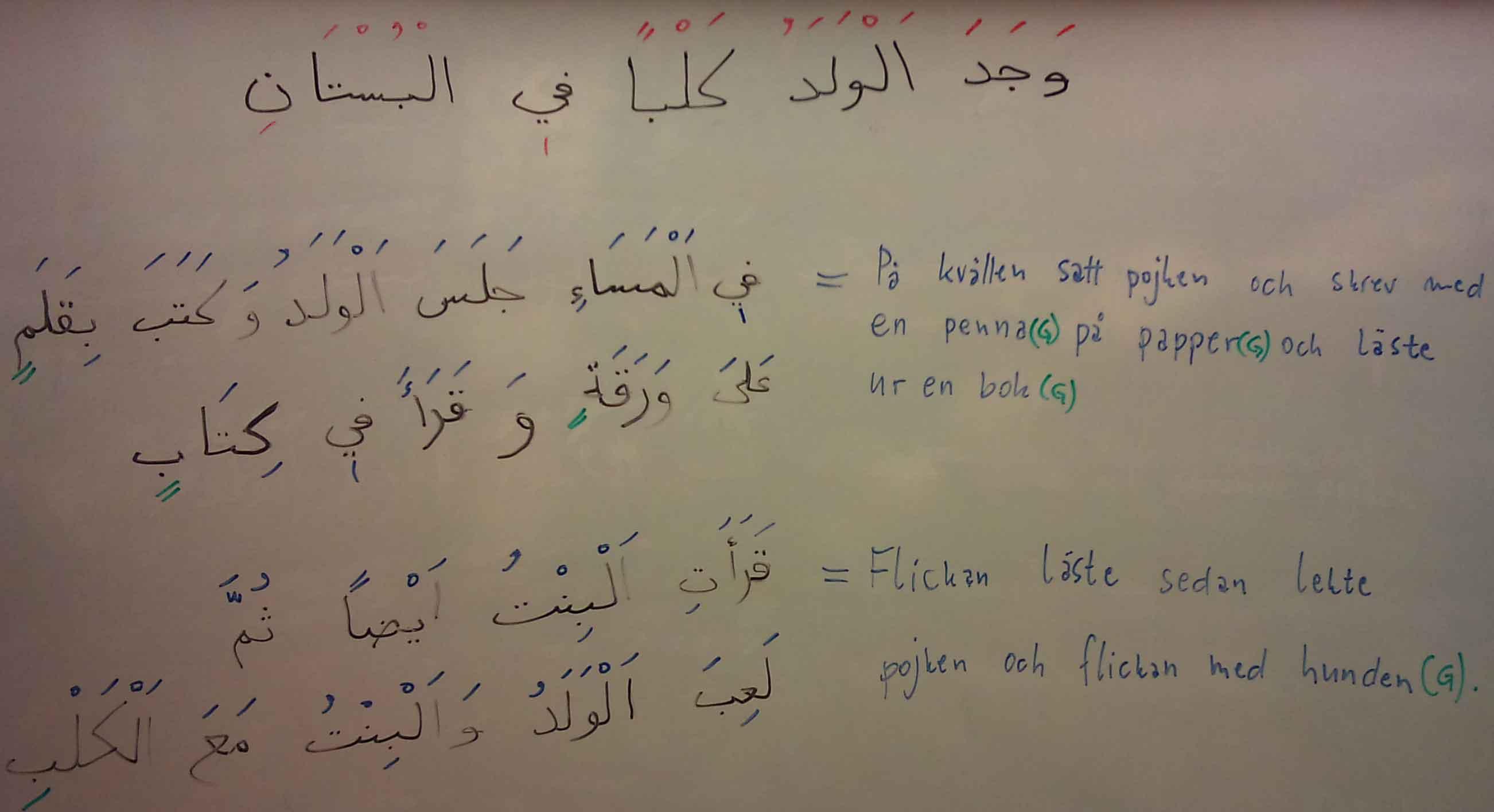 lära sig svenska från arabiska